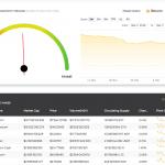 Market info screen